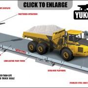 25.2 truck scale