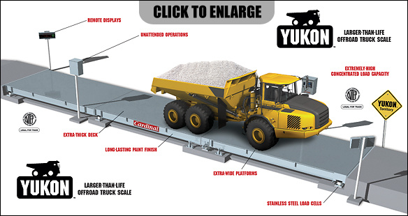 Truck Scales Utah Scale Center